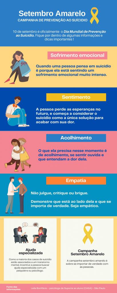 Infográfico com informações sobre a campanha Setembro Amarelo que é o mês de conscientização e prevenção do suícidio.